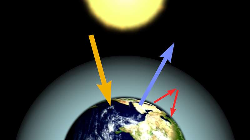 Essay on global warming in hindi