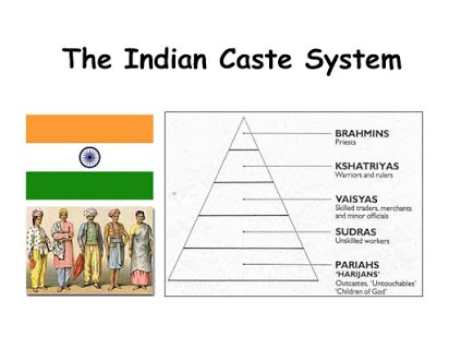 essay on caste system in india